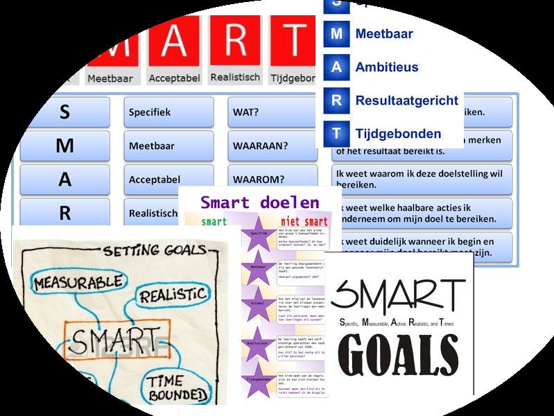 afbeelding SMART doelen stellen